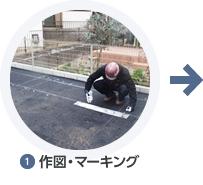 1.作図・マーキング